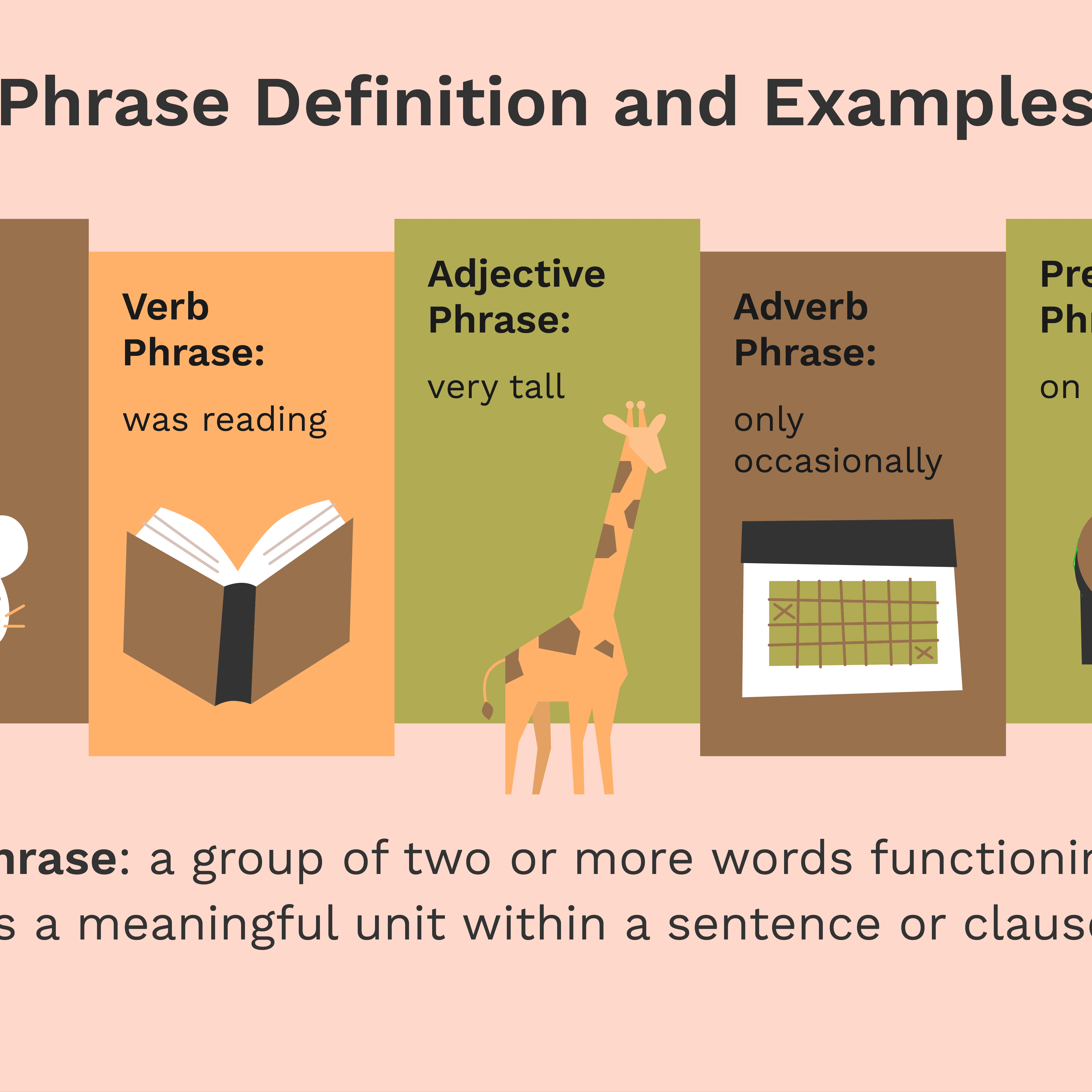 What Is A Phrase Definition And Examples In Grammar