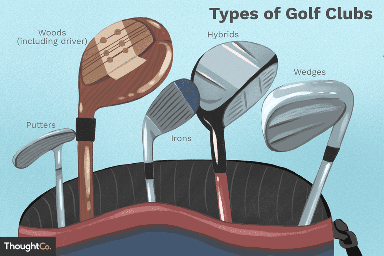 fcea251f8bf06 Types of Golf Clubs and Their Uses  Beginner s Guide