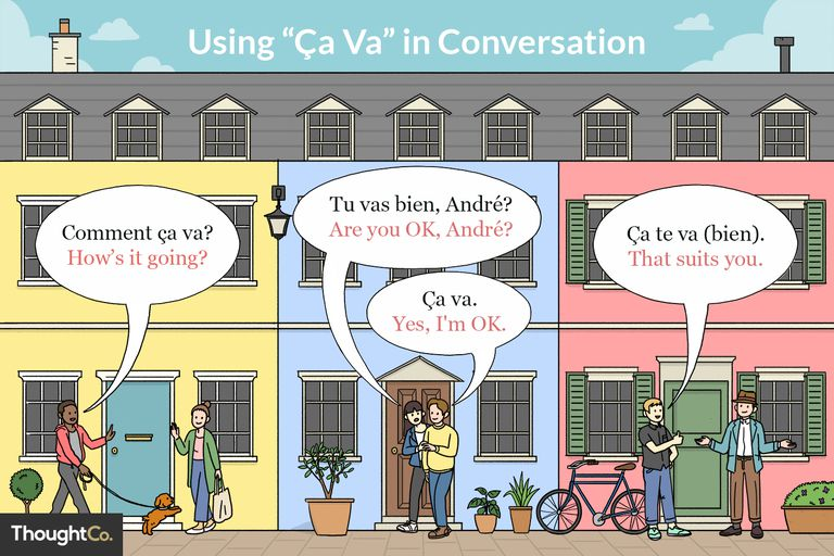 Using the French Expression Ça Va in Conversation