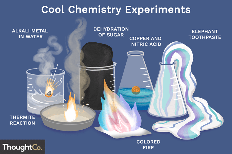 Cool chemistry experiments: alkali metal in water, dehydration of sugar, copper and nitric acid, elephant toothpaste, colored fire, thermite reaction
