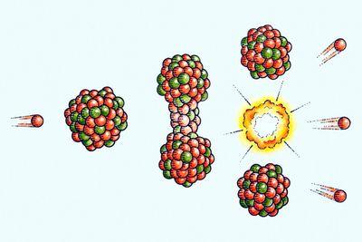 Understanding Corium and Radioactivity After a Meltdown