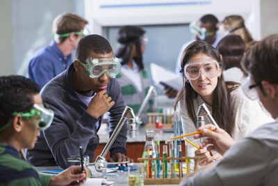 Overview of High School Chemistry Topics
