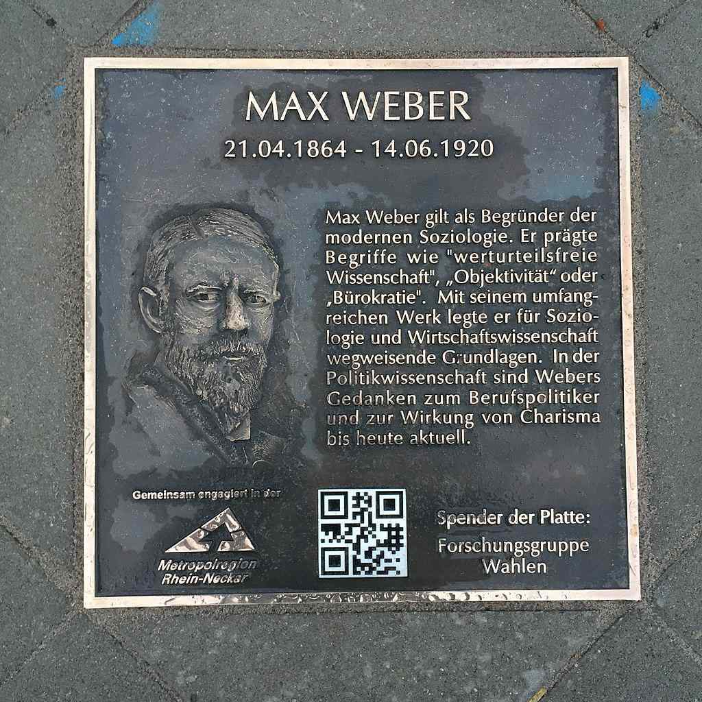 Max Weber Plaque