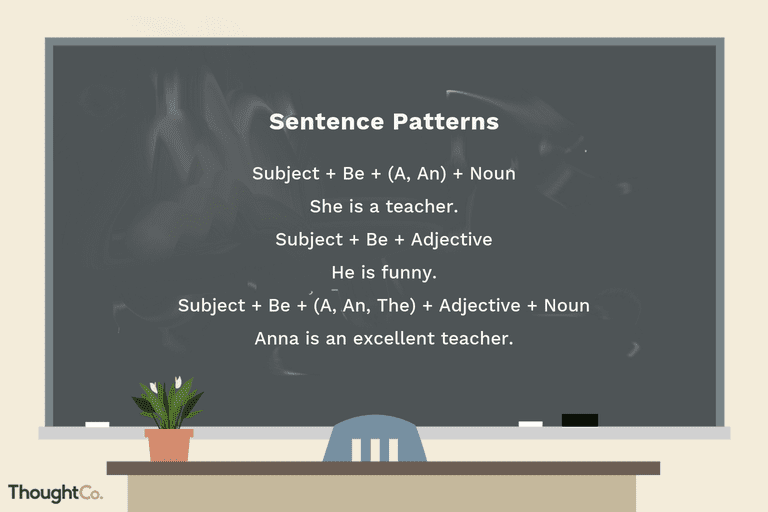Chalkboard with sentence patterns