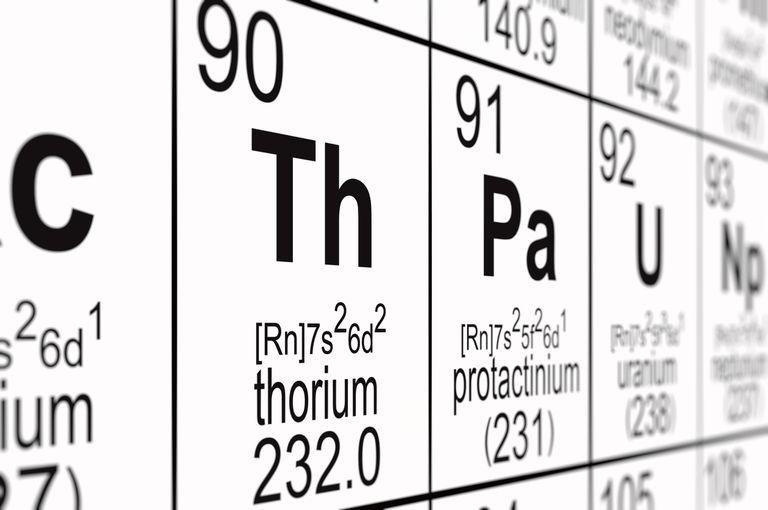 Thorium up close on the periodic table
