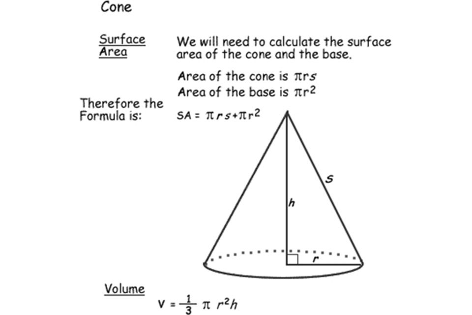 Math Formulas for Basic Shapes and 3D Figures