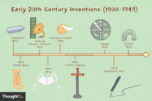 Early 20th century inventions: 1900: Zeppelin 1902: Teddy Bear 1910: First Talking Motion Picture 1913: Bra 1918: Fortune Cookie 1923: Traffic Signal 1935: Radar 1938: Ballpoint Pen 1943: The Slinky