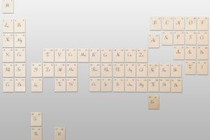 The original version of the Periodic Table