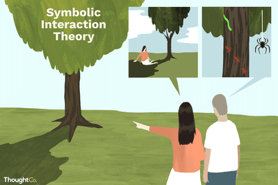 real life examples of symbolic interactionism