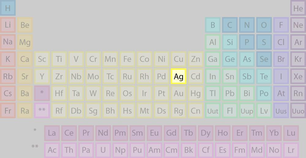 Silberposition im Periodensystem der Elemente.