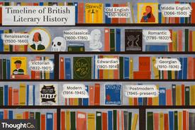 Timeline of British literary history