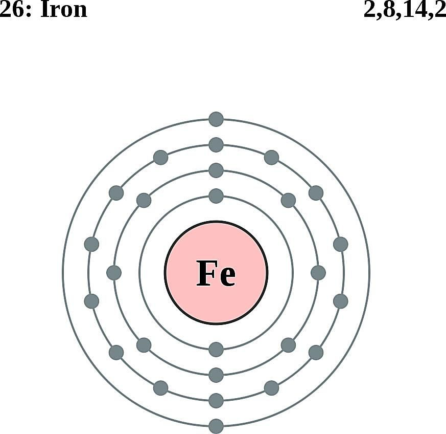 This diagram of an iron atom shows the electron shell.