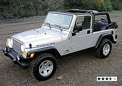 explore the best and worst features of jeep wranglers. Black Bedroom Furniture Sets. Home Design Ideas