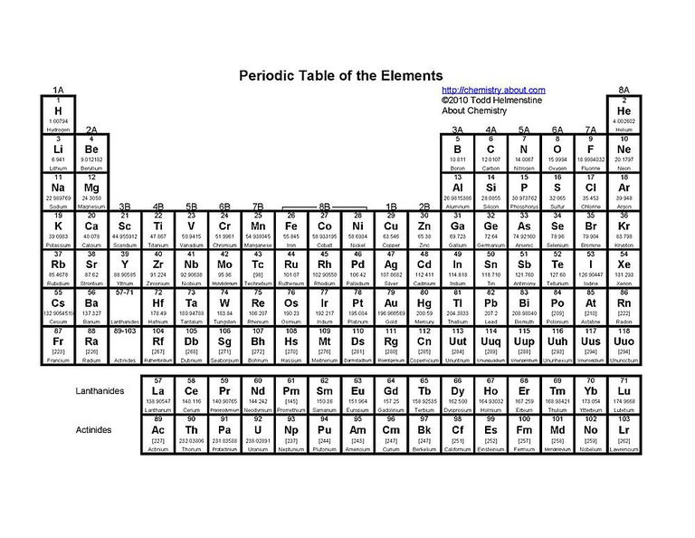 Free Printable Periodic Tables Pdf