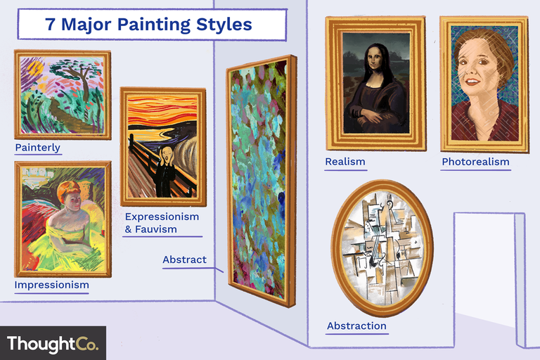 Major painting styles: painterly, impressionism, expressionism and fauvism, abtsract, abstraction, realism, photorealism