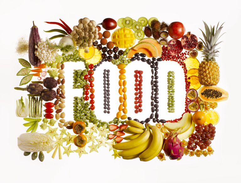 Food Vocabulary Words for English Learners