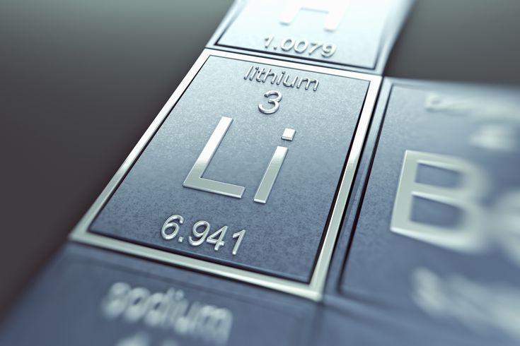 Activity Series of Metals: Predicting Reactivity