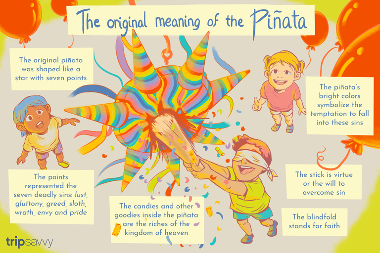 Origin of the piñata